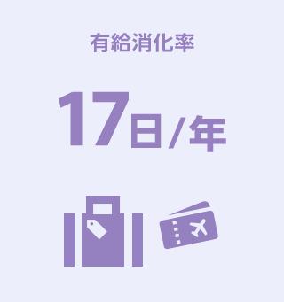 有休消化率 17日/年